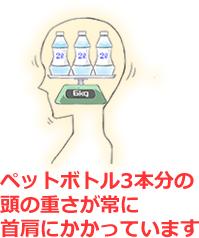 ペットボトル3本分の重さが首肩にかかっています